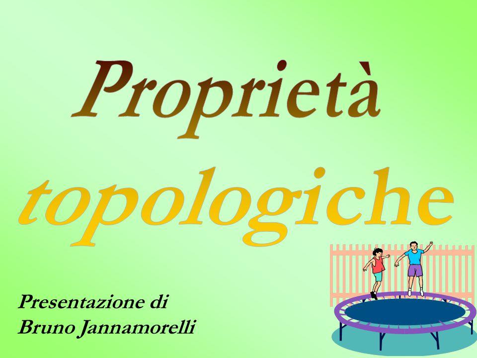 Proprietà topologiche Presentazione di Bruno Jannamorelli