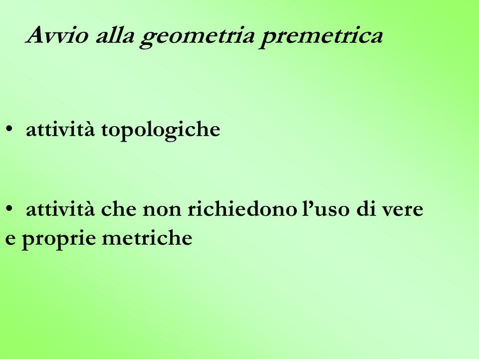 Avvio alla geometria premetrica