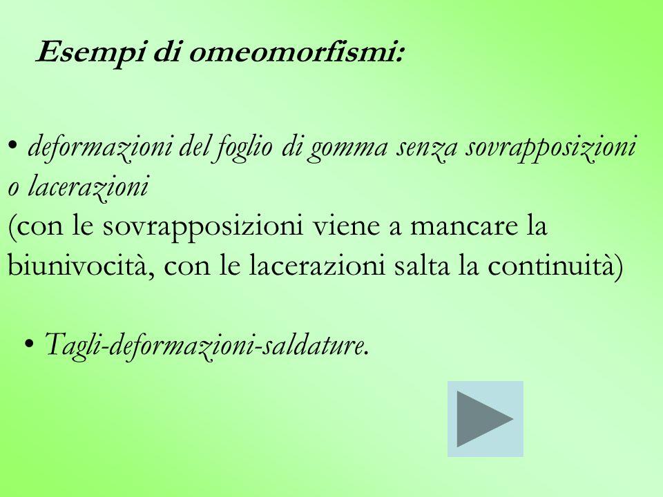 Esempi di omeomorfismi: