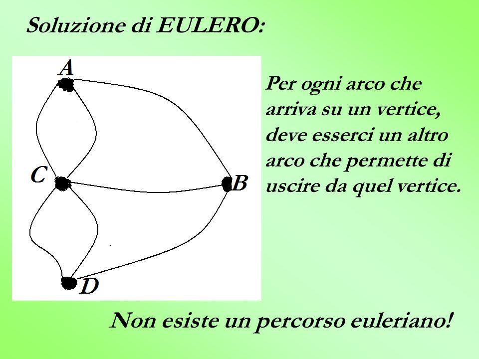 Non esiste un percorso euleriano!