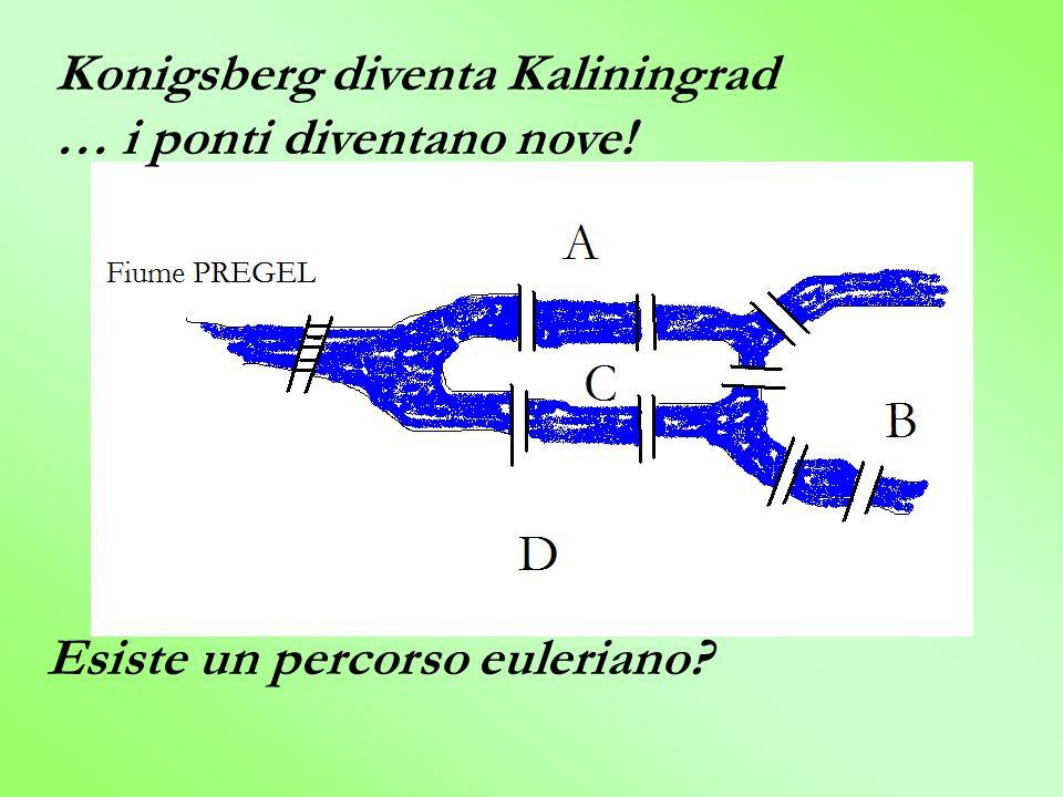 Konigsberg diventa Kaliningrad … i ponti diventano nove!