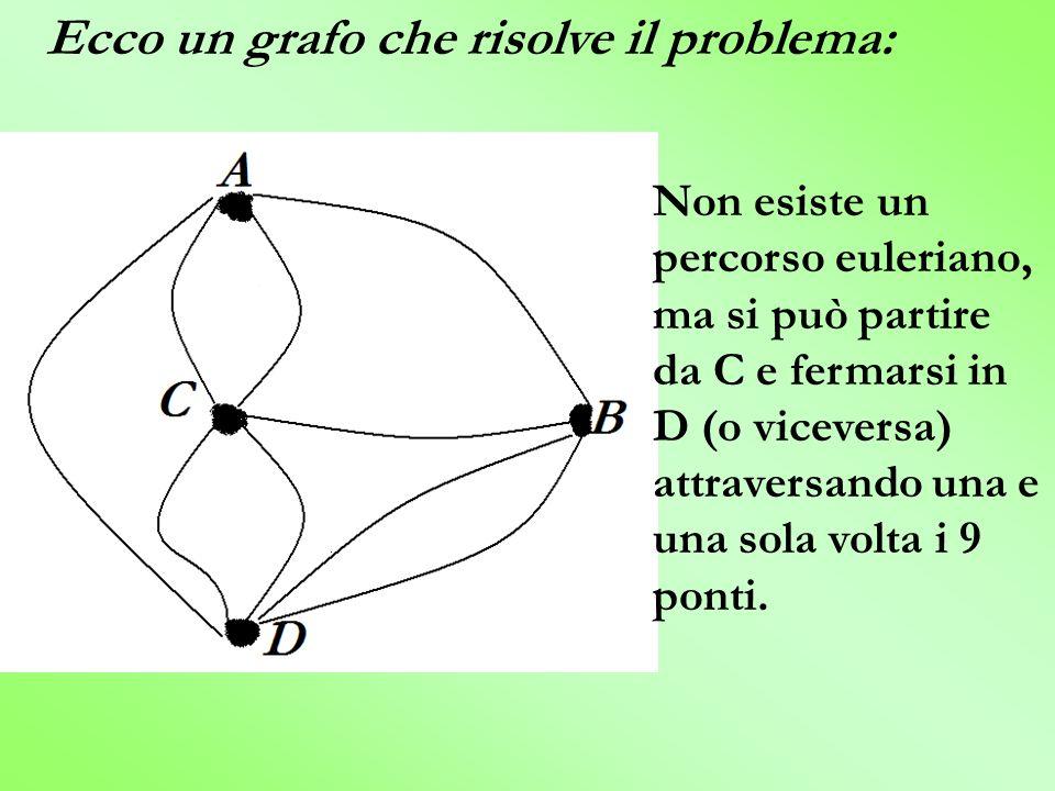 Ecco un grafo che risolve il problema:
