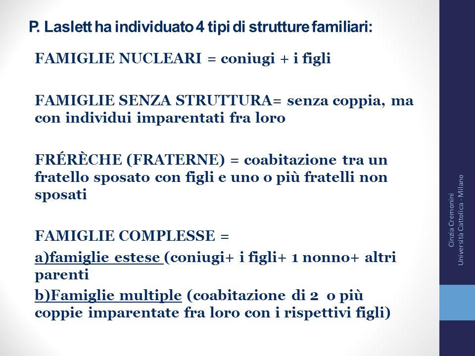 P. Laslett ha individuato 4 tipi di strutture familiari: