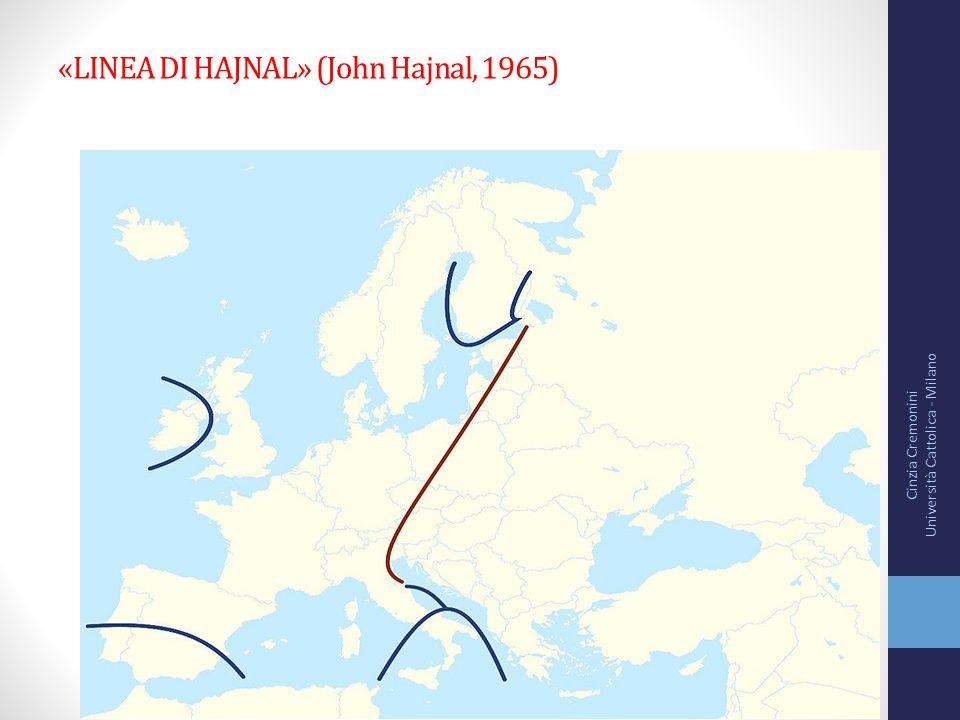 «LINEA DI HAJNAL» (John Hajnal, 1965)