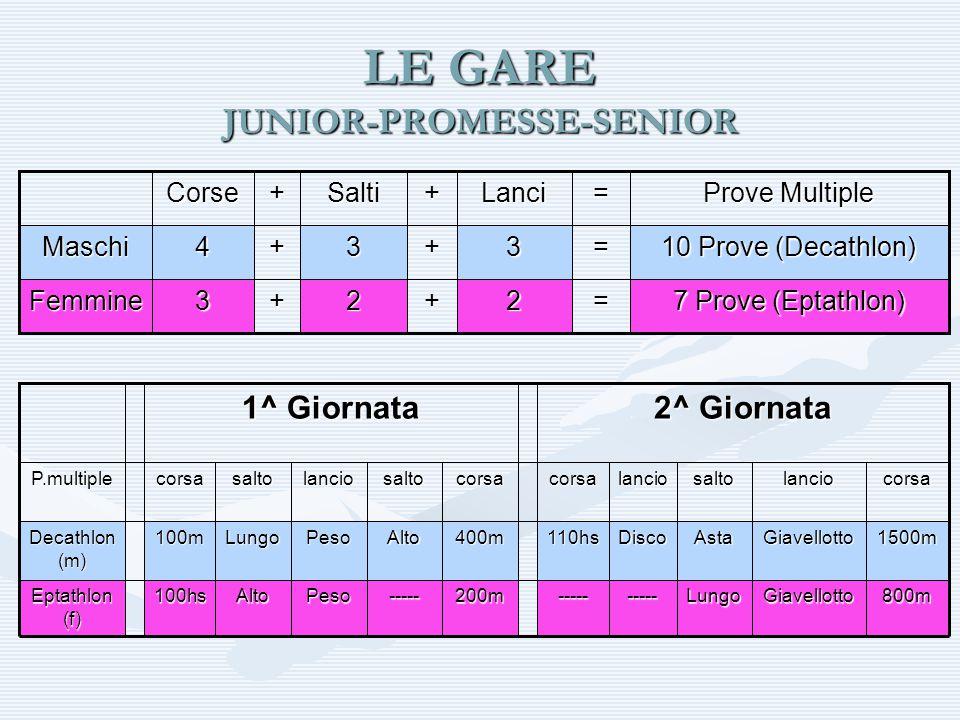 LE GARE JUNIOR-PROMESSE-SENIOR