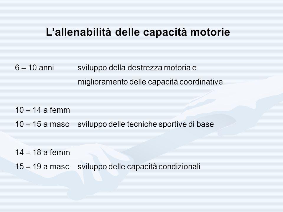 L'allenabilità delle capacità motorie