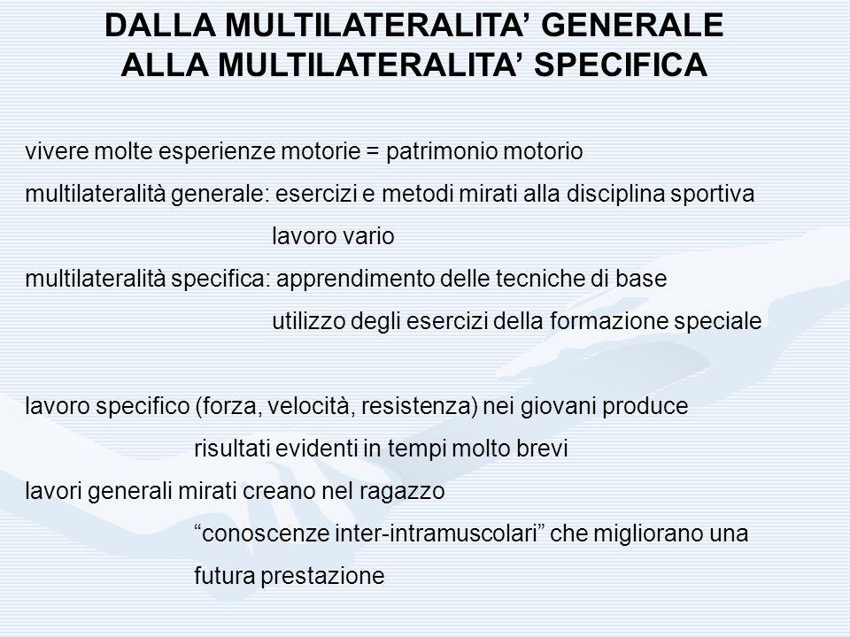 DALLA MULTILATERALITA' GENERALE ALLA MULTILATERALITA' SPECIFICA