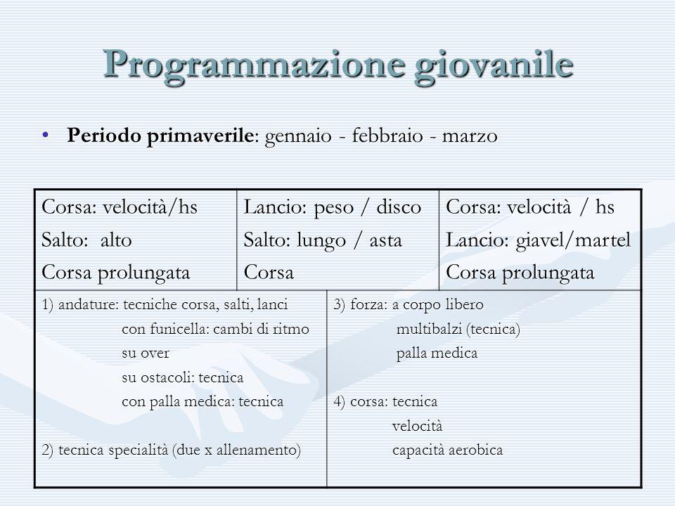 Programmazione giovanile