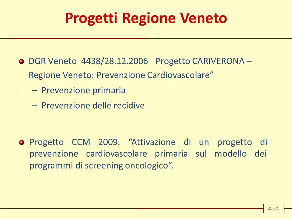 Progetti Regione Veneto