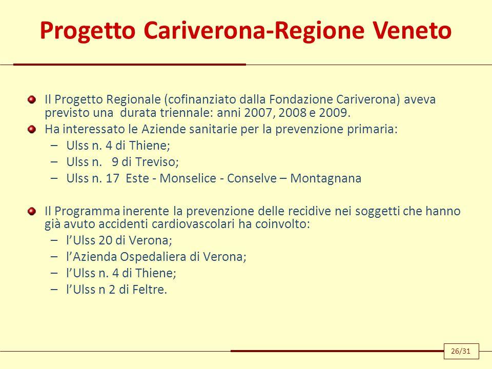 Progetto Cariverona-Regione Veneto