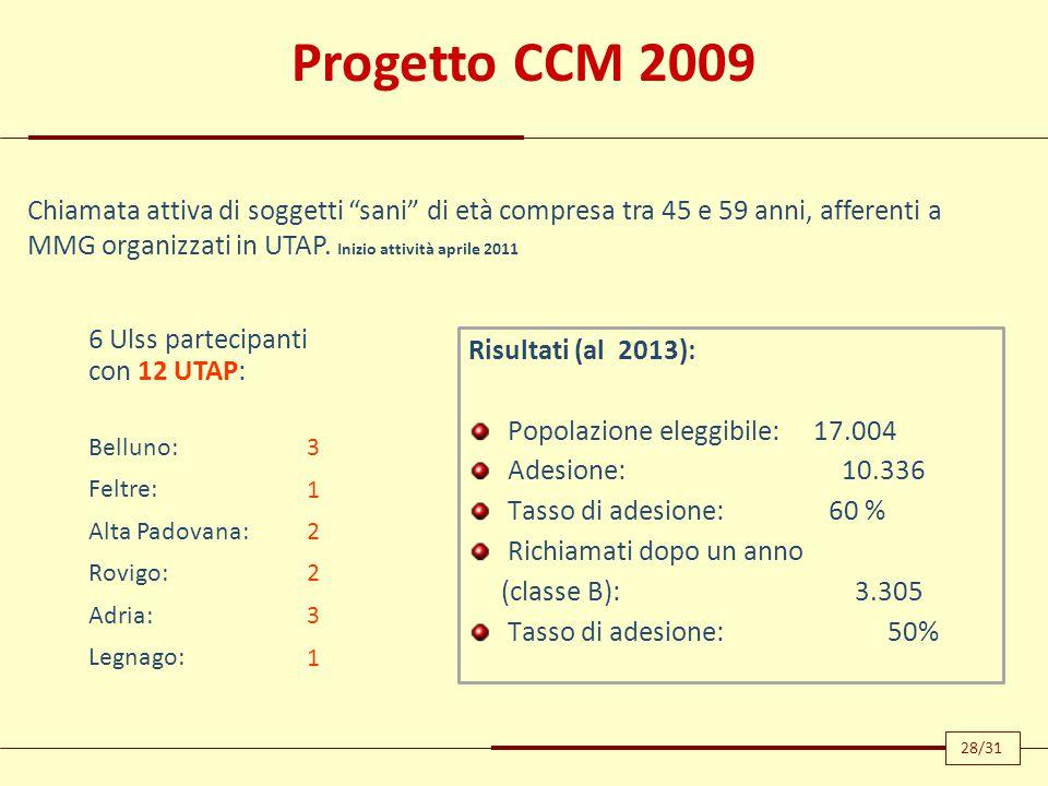 Progetto CCM 2009