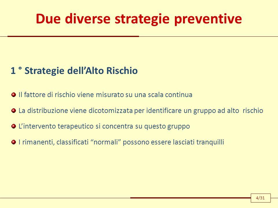 Due diverse strategie preventive