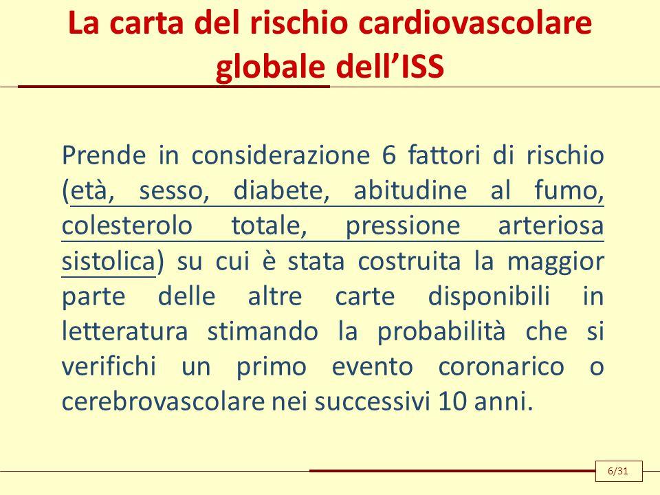La carta del rischio cardiovascolare globale dell'ISS