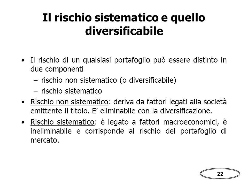 Il rischio sistematico e quello diversificabile
