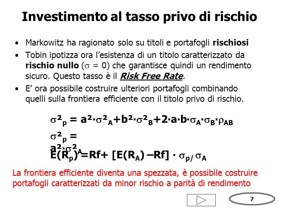 Investimento al tasso privo di rischio