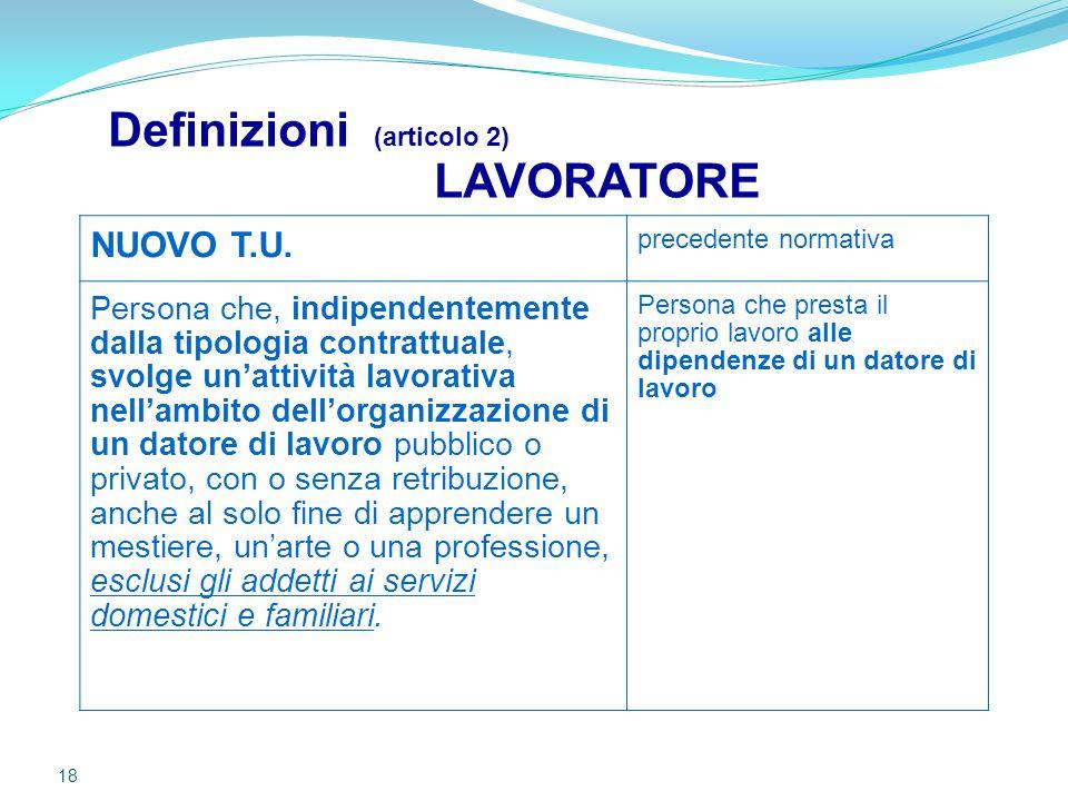 Definizioni (articolo 2) LAVORATORE