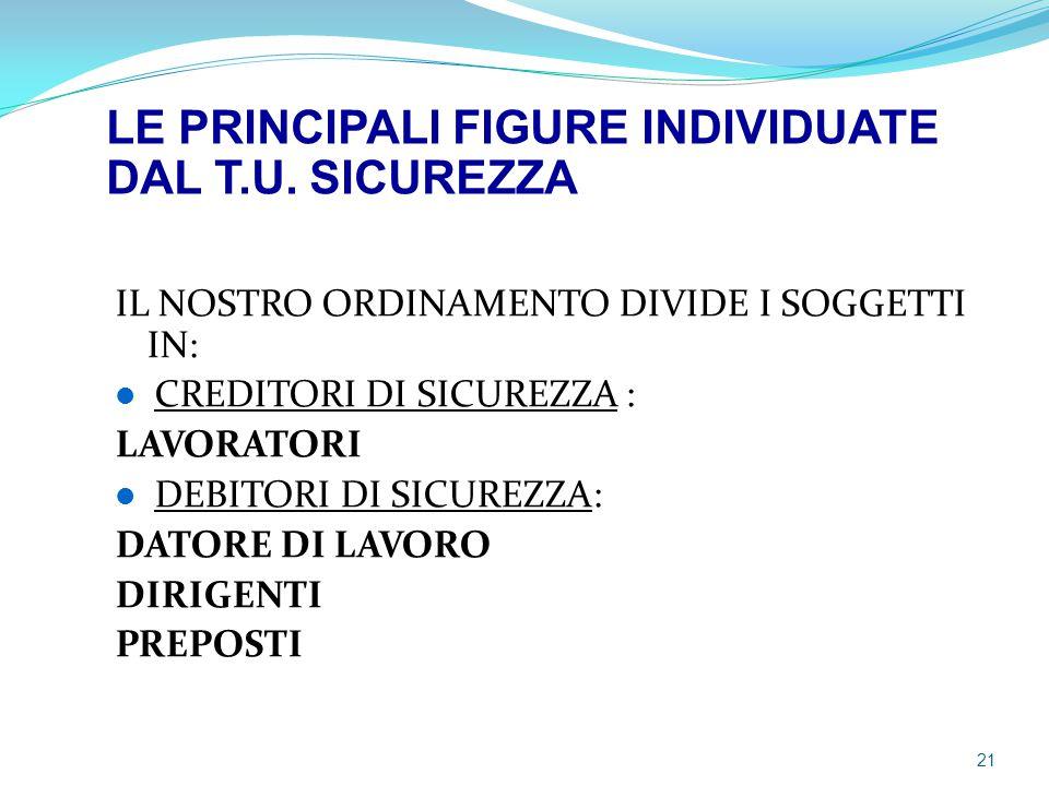 LE PRINCIPALI FIGURE INDIVIDUATE DAL T.U. SICUREZZA
