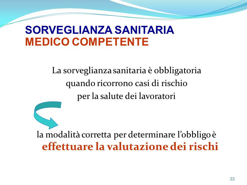 SORVEGLIANZA SANITARIA MEDICO COMPETENTE
