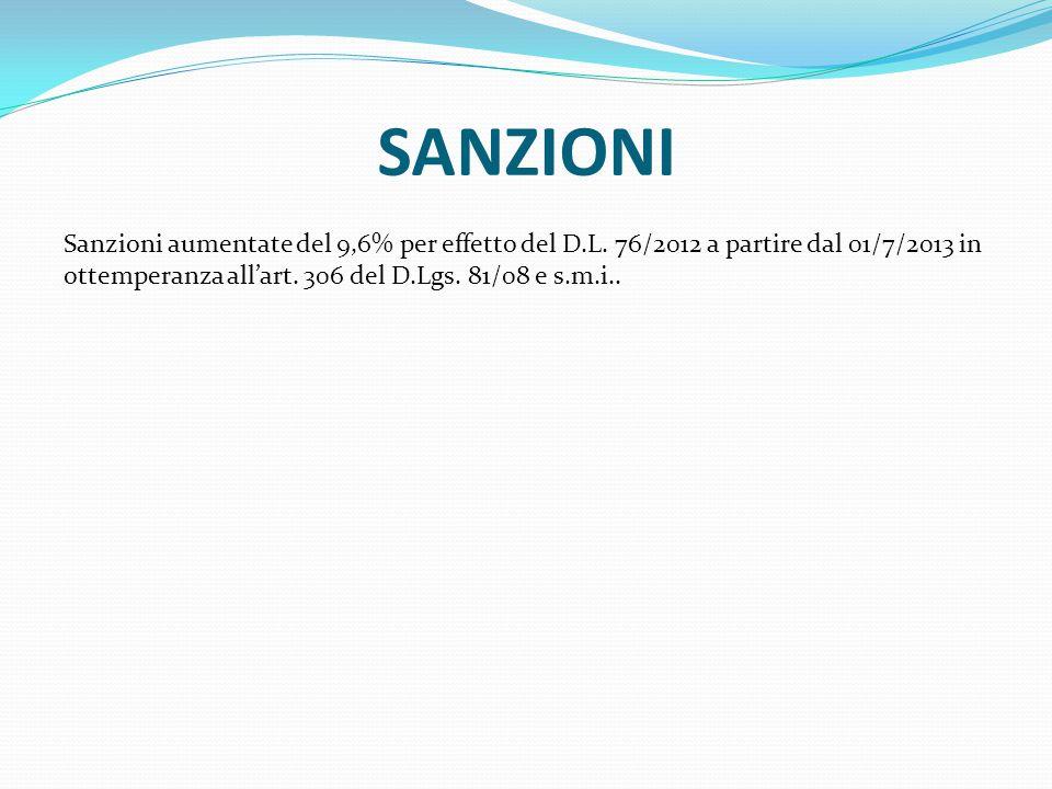 SANZIONI Sanzioni aumentate del 9,6% per effetto del D.L.