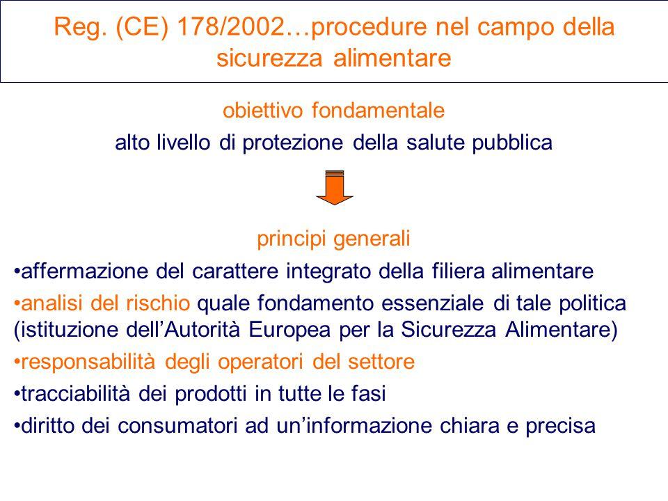 Reg. (CE) 178/2002…procedure nel campo della sicurezza alimentare