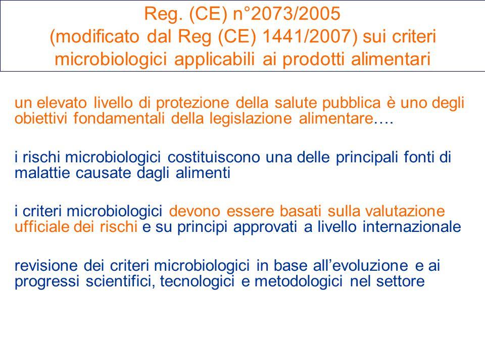 Reg. (CE) n°2073/2005 (modificato dal Reg (CE) 1441/2007) sui criteri microbiologici applicabili ai prodotti alimentari