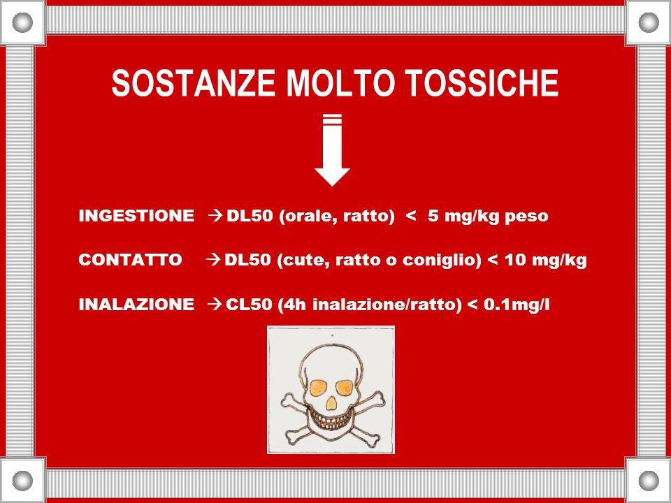 SOSTANZE MOLTO TOSSICHE