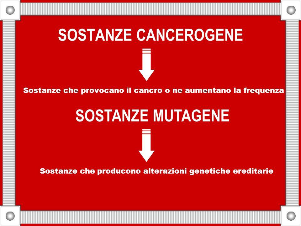 Sostanze che provocano il cancro o ne aumentano la frequenza