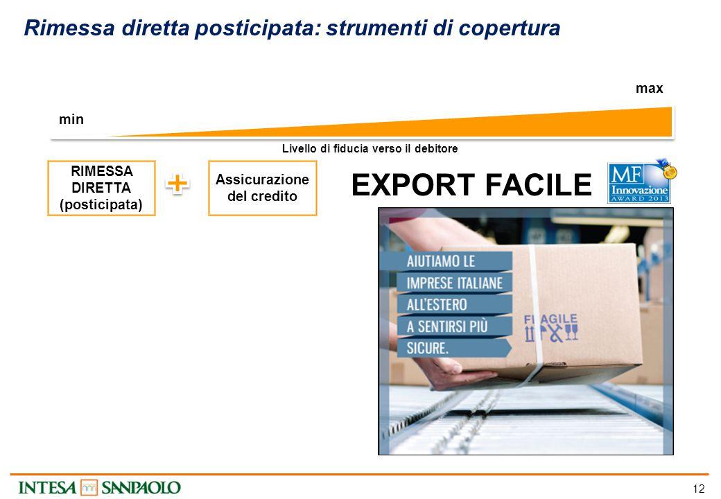 Export Facile : Caratteristiche