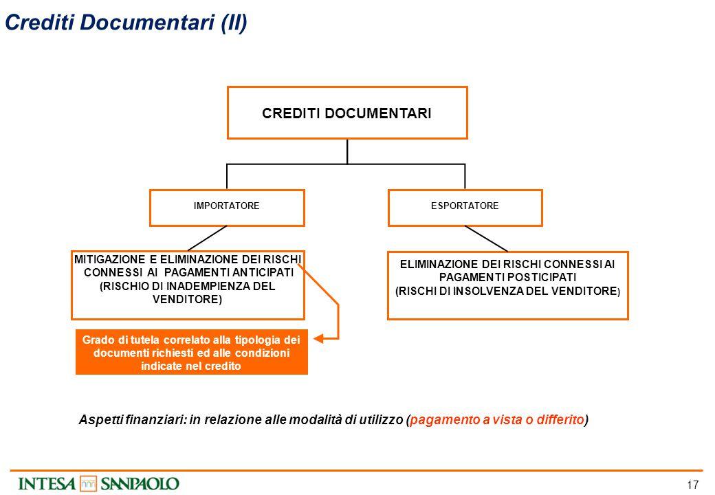 Crediti Documentari (III)