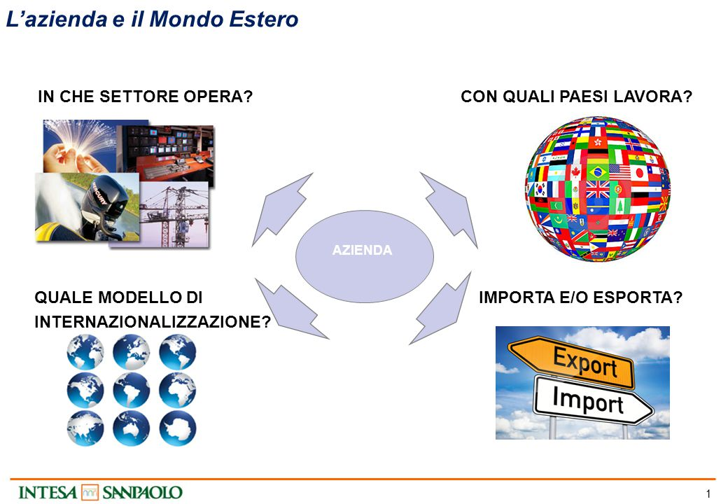 Quale modello di presenza sui Mercati Esteri
