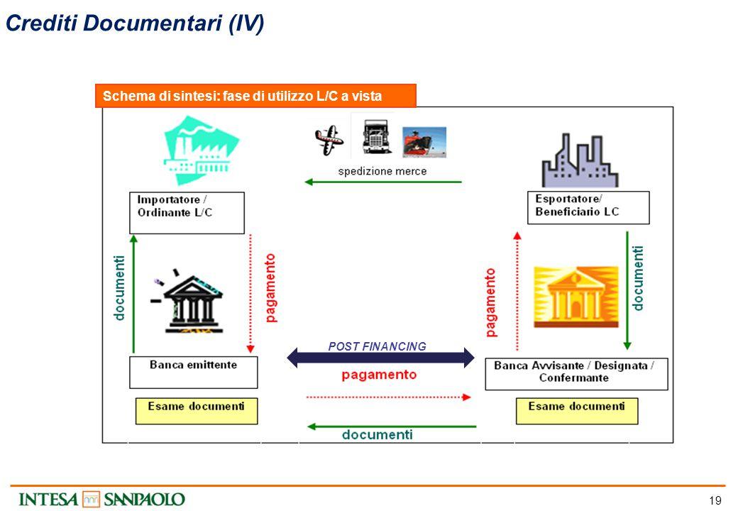 Le garanzie bancarie internazionali