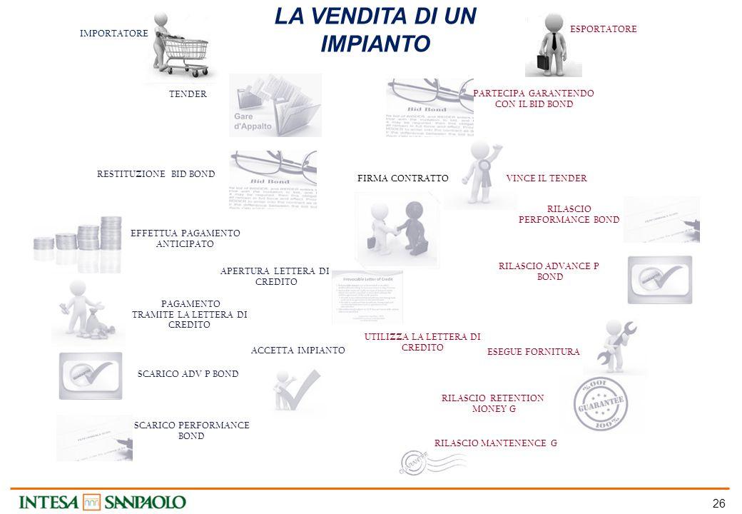 Una Guida per orientare le aziende italiane nella scelta degli strumenti per il commercio internazionale.