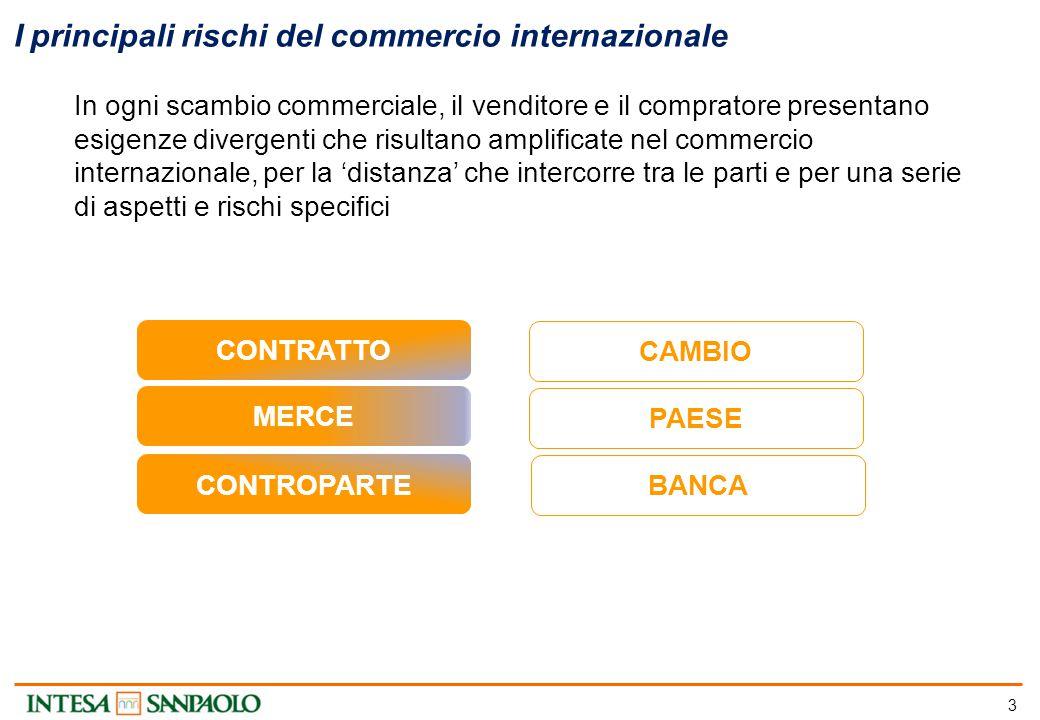 L'identificazione corretta dei rischi consente alla Banca: