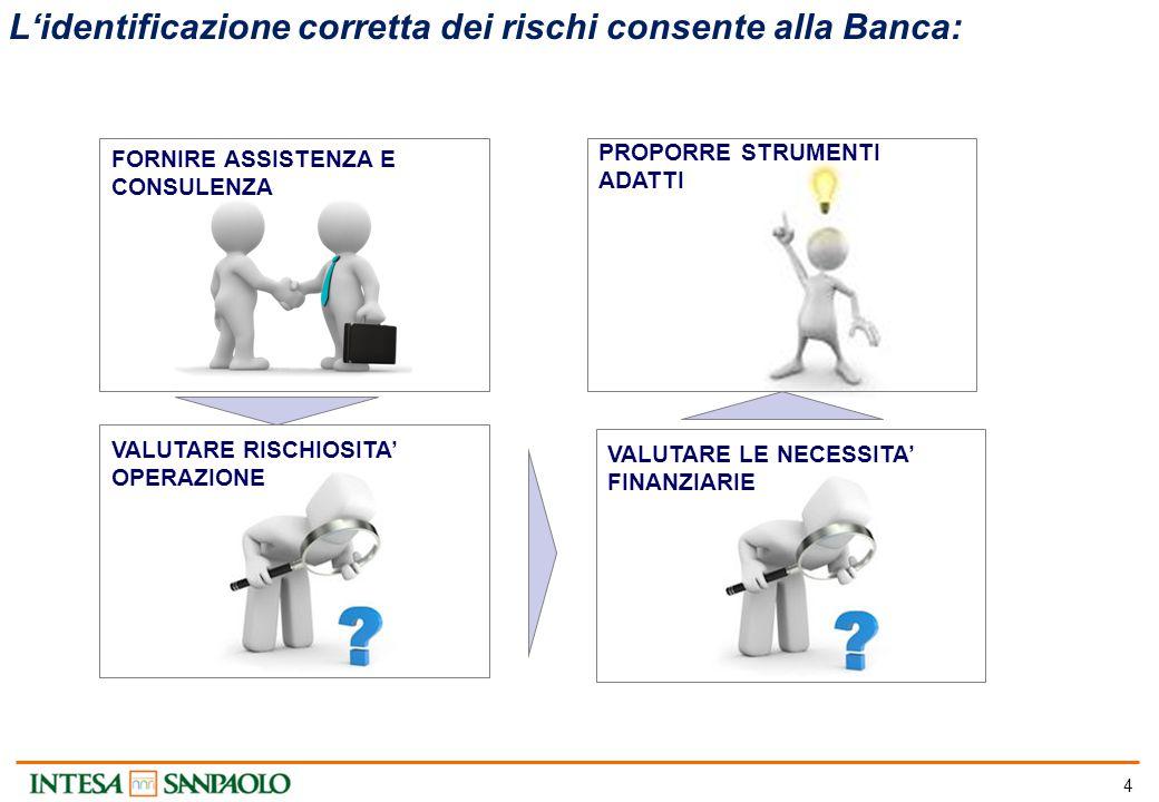 Consulenza e Prossimità: il supporto del Gruppo Intesa Sanpaolo in Italia