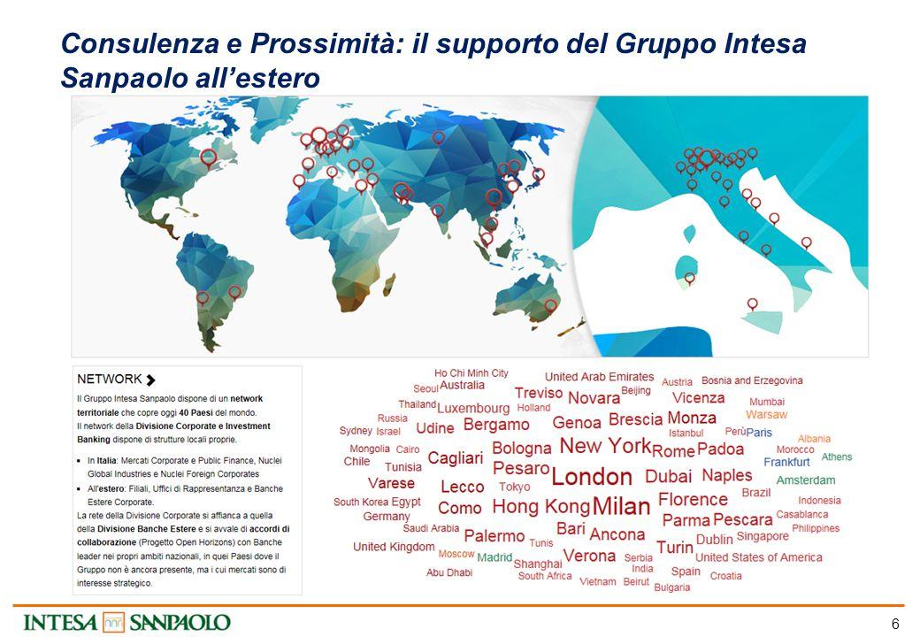 Esportare: Assistenza e Consulenza