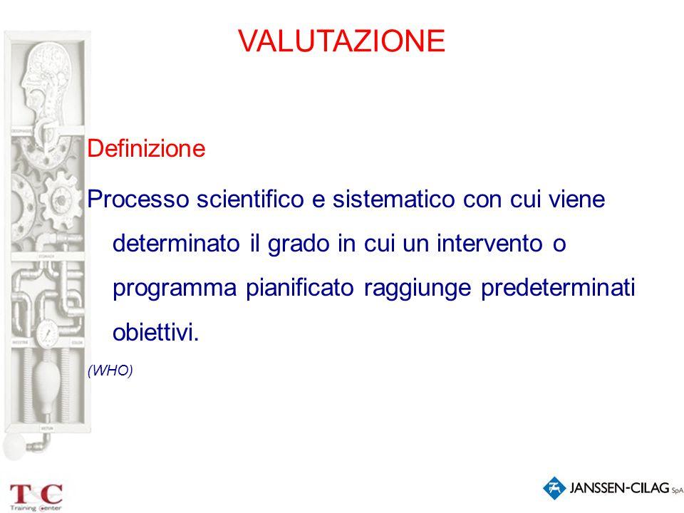 Valutazione Definizione