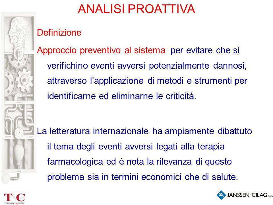 Analisi proattiva