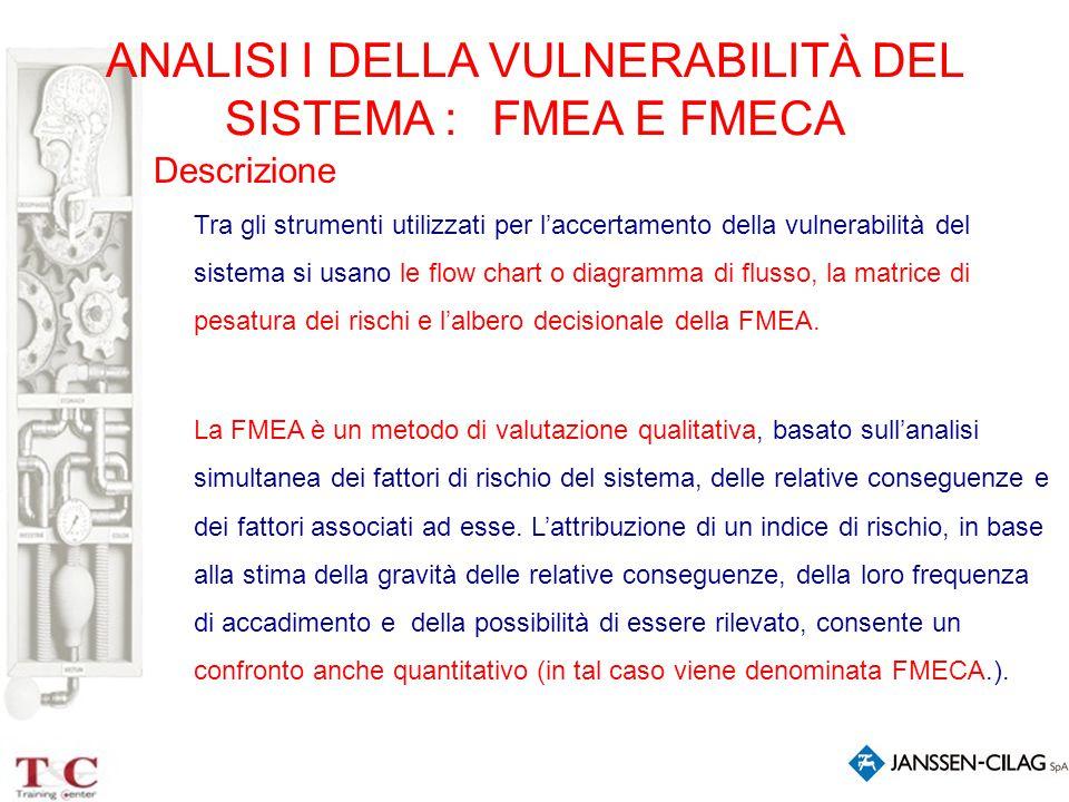 Analisi i della vulnerabilità del sistema : fmea e fmeca