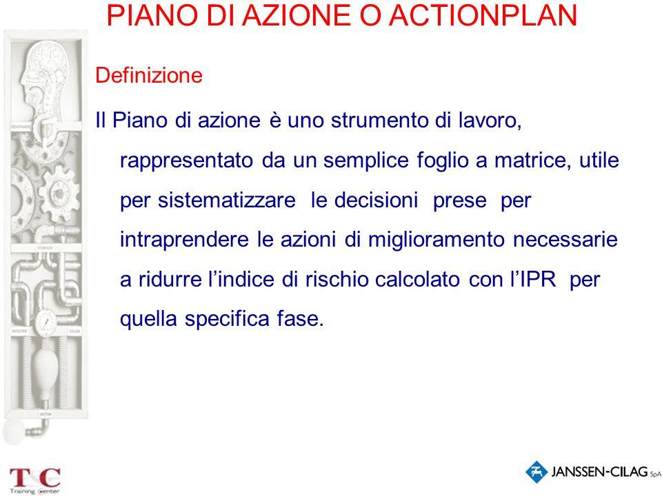 Piano di azione o ActionPlan