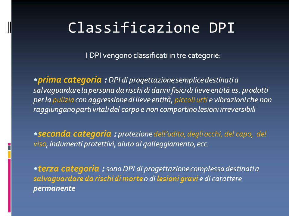 I DPI vengono classificati in tre categorie: