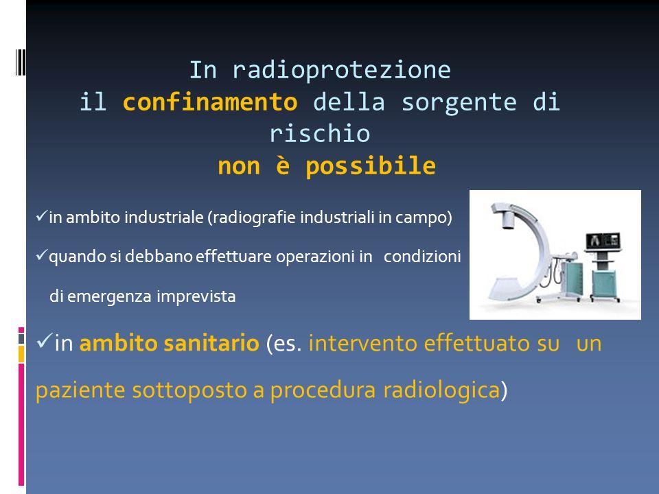 In radioprotezione il confinamento della sorgente di rischio non è possibile