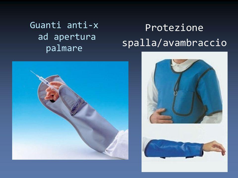 Guanti anti-x ad apertura palmare