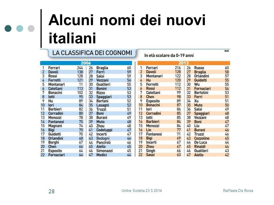Alcuni nomi dei nuovi italiani