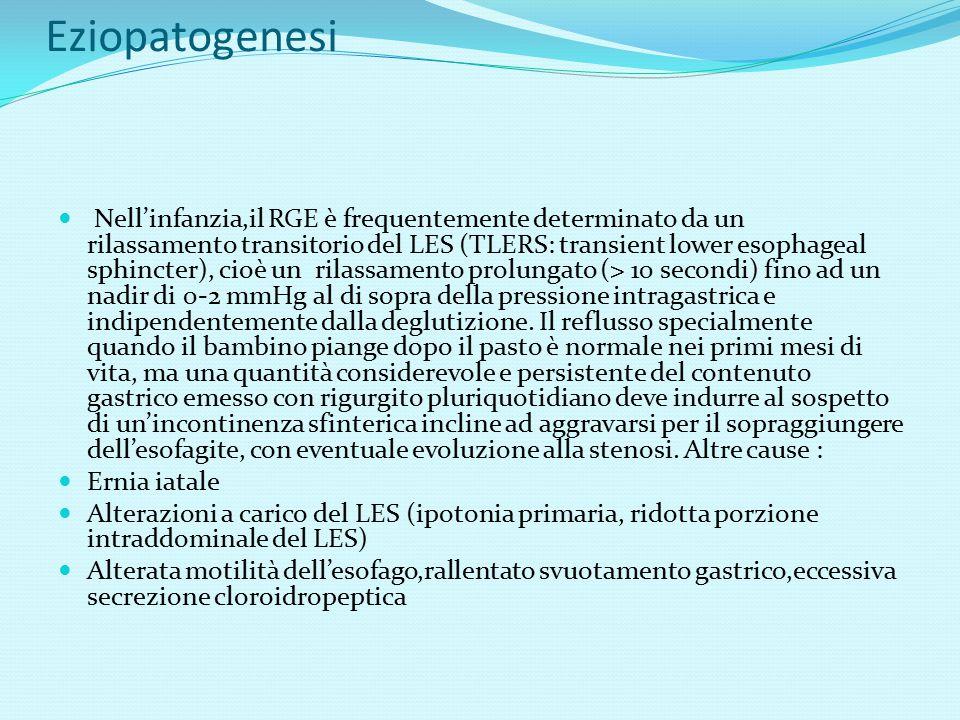 Eziopatogenesi