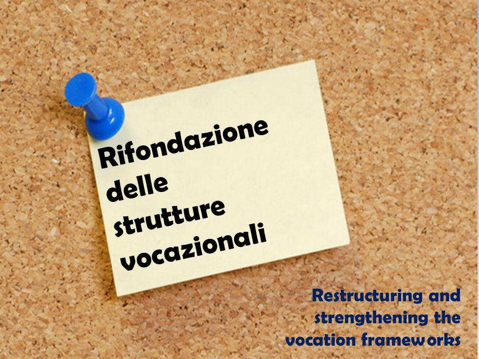 Rifondazione delle strutture vocazionali