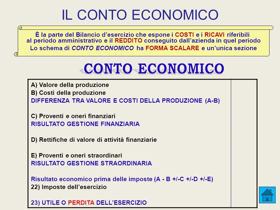 Lo schema di CONTO ECONOMICO ha FORMA SCALARE e un'unica sezione