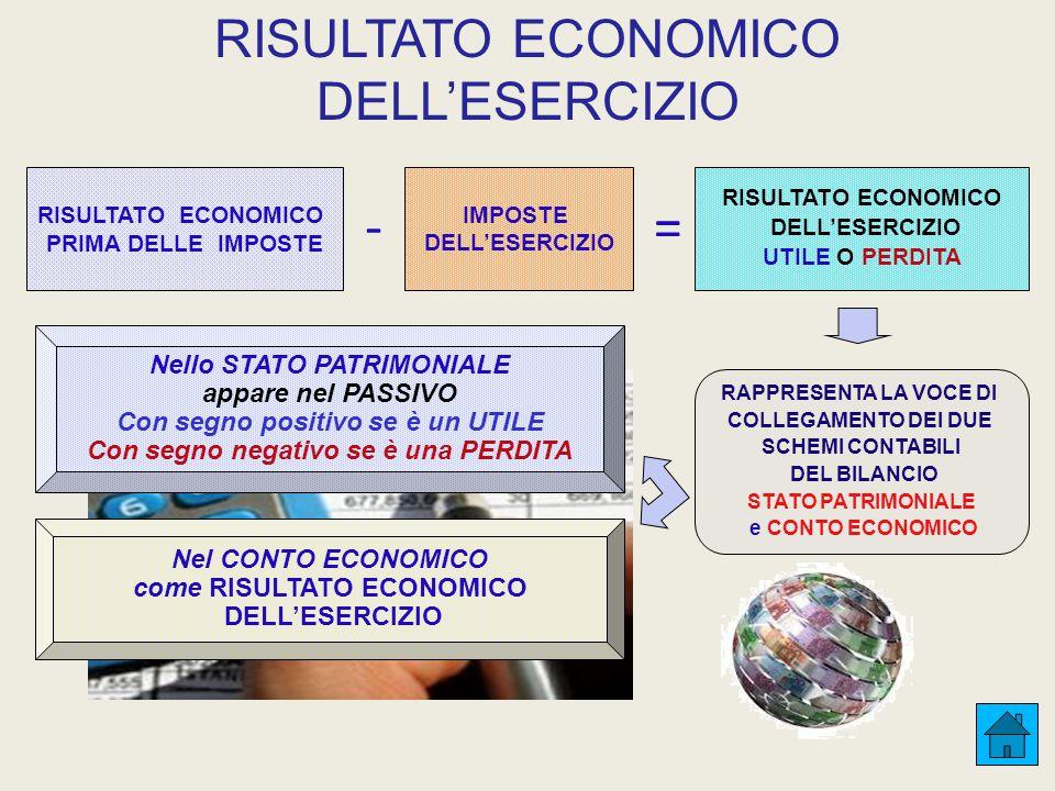 - = RISULTATO ECONOMICO DELL'ESERCIZIO Nello STATO PATRIMONIALE