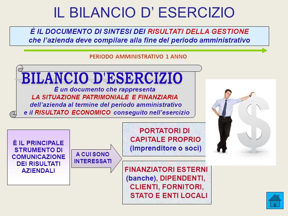 IL BILANCIO D' ESERCIZIO