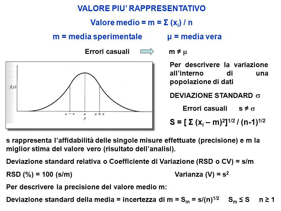 VALORE PIU' RAPPRESENTATIVO Valore medio = m = Σ (xi) / n
