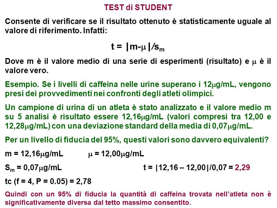 t = |m-m|/sm TEST di STUDENT